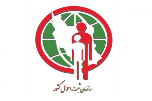 امیرعلی، محمد، علی، فاطمه و زهرا در صدر انتخاب ایرانی ها